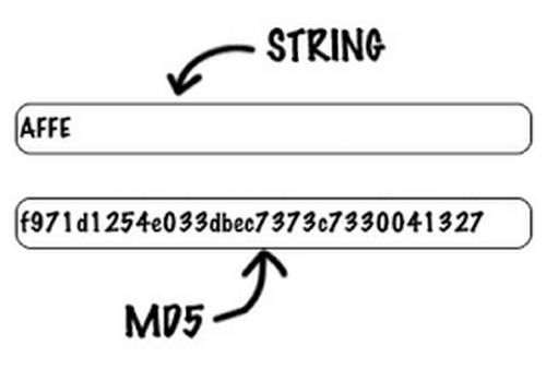 کد md5 چیست
